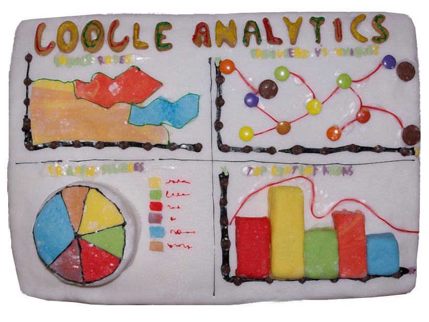 Google Analytics: cómo vincular nuestra web hecha en wordpress